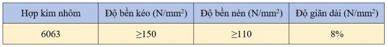 thuộc tính nhôm AL6063 - T5