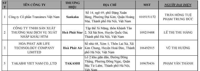 Danh sách đơn vị phân phối giàn phơi